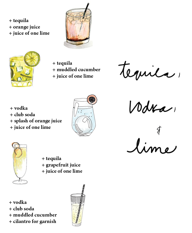 Easy Cinco de Mayo Drinks