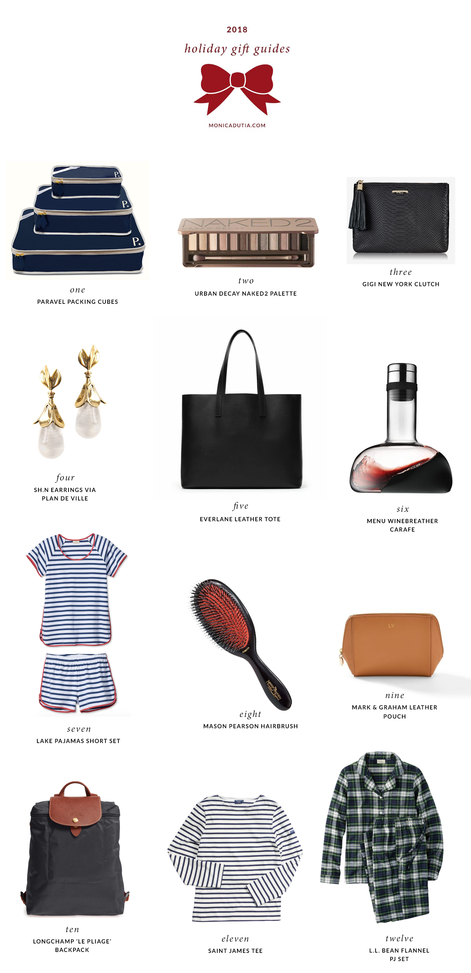 Unique gifts for her | Monica Dutia: The Blog